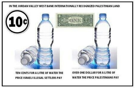 Israel steals water and sells it