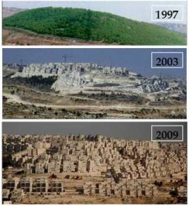 Israeli colony growth