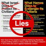 al-Qassam graphic: Israel justifying war crimes