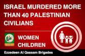 al-Qassam: Israel murdered more than 40 Palestinian civilians