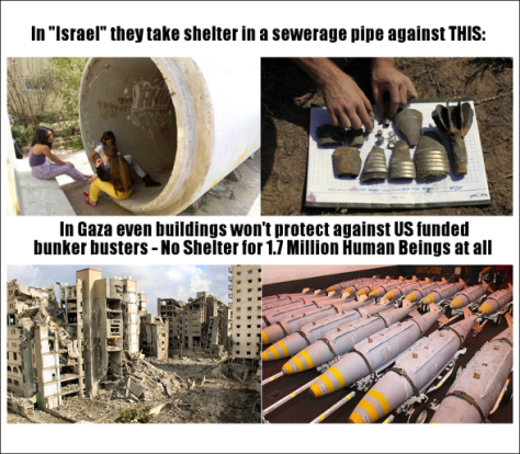 Gaza-Israel comparison