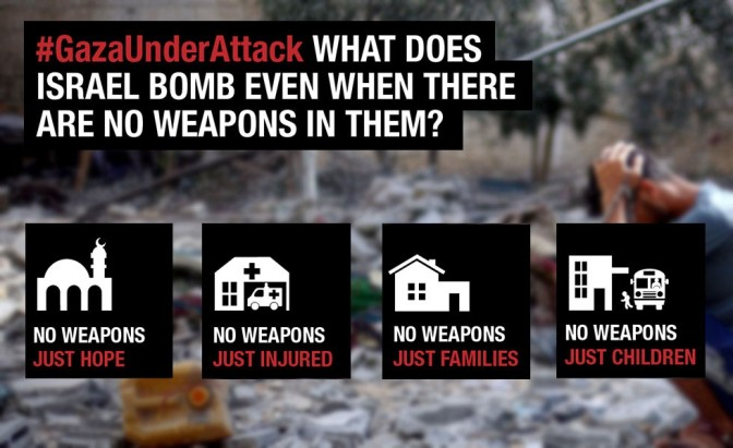 Gaza - What does Israel bomb?