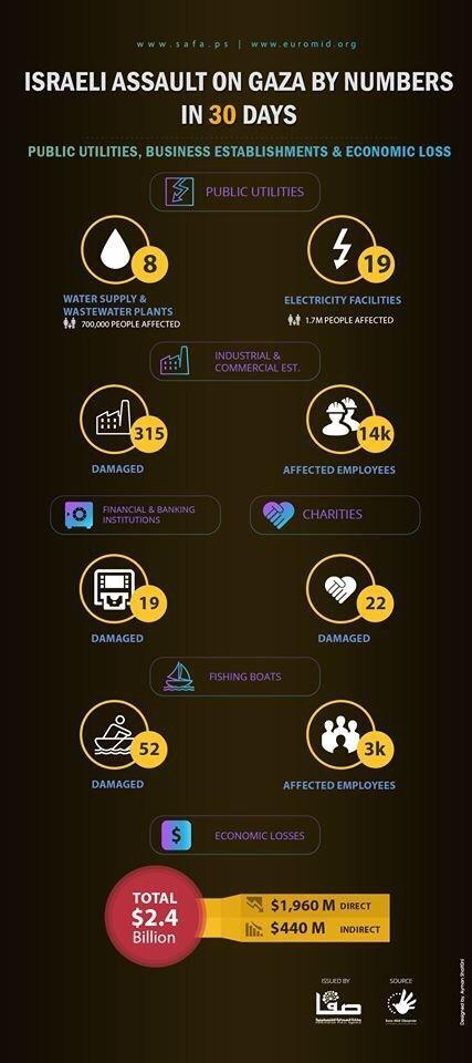 Euro-Mid infographic infrastructure and economic sectors