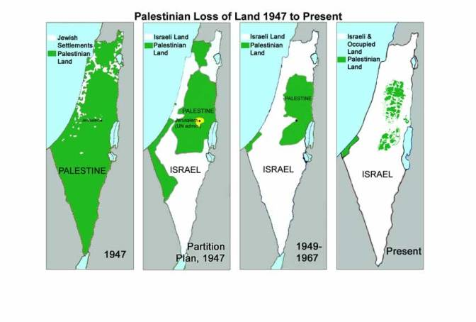Palestinian loss of land 1948 - 2009