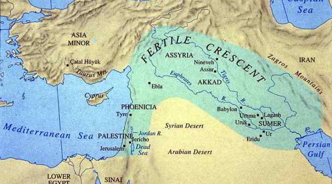 Evolution of God in context of Middle East History